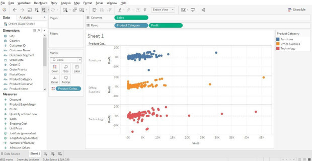 Basic Statistics in Tableau: Correlation