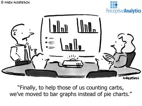 Analytics Comic 60